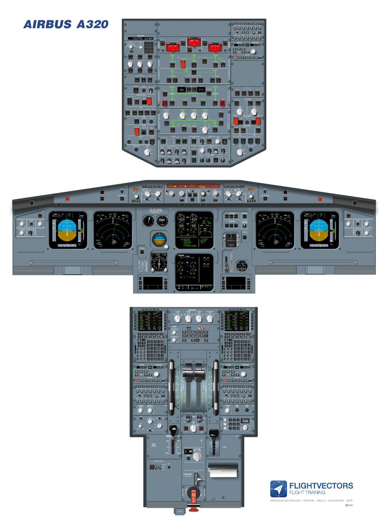 A320 EIS 1 CRT