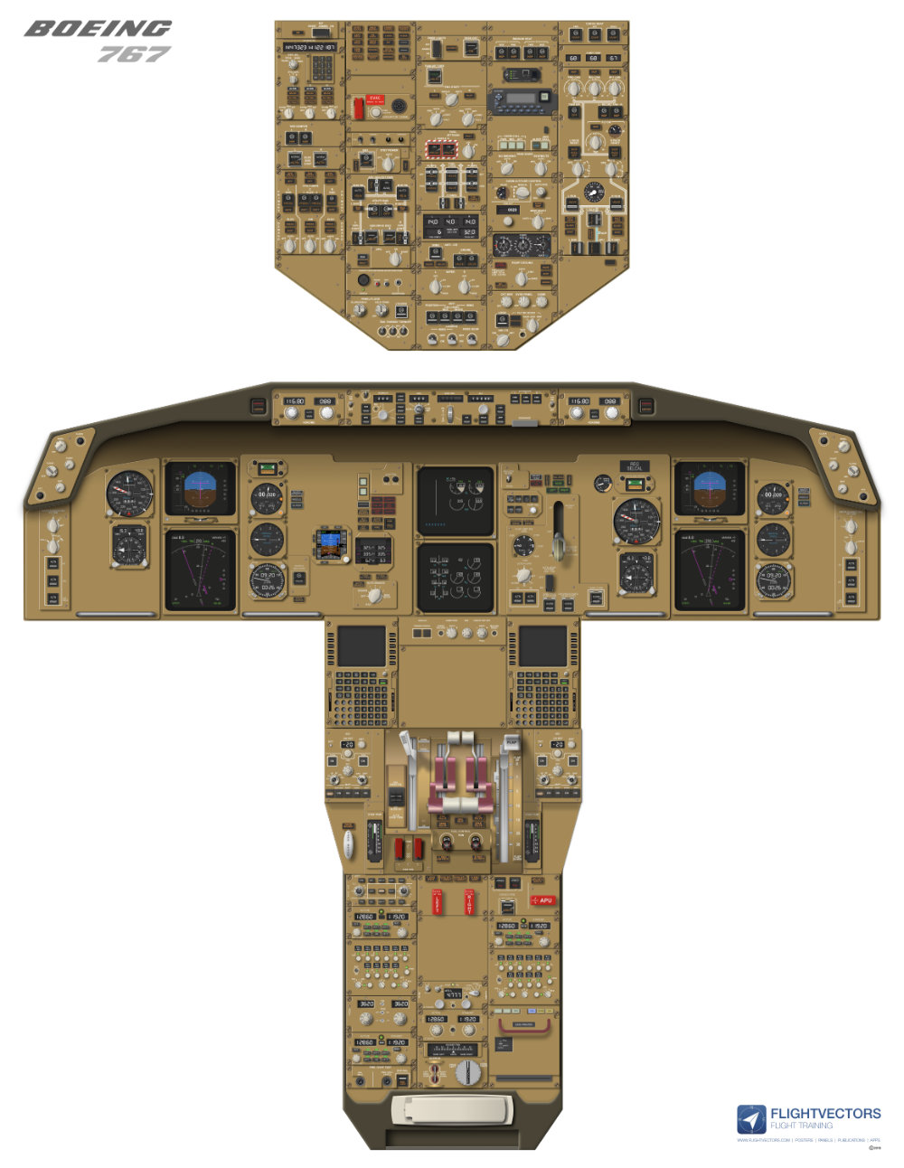 B757/767