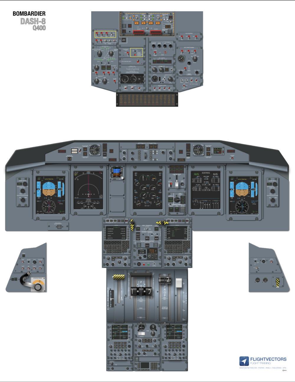 BD Dash 8 Q400